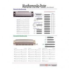 Mundharmonika-Poster