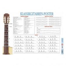 Klassikgitarren-Poster
