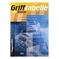 Bessler/Opgenoorth - Grifftabelle für Gitarre