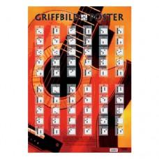 Griffbild-Poster für Gitarre