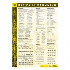 Siegfried Hofmann - Basics of Drumming - Poster