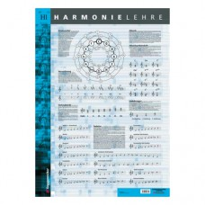 Harmonielehre-Poster