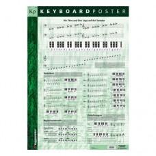 Keyboard-Poster