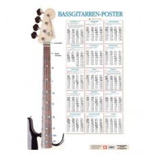 Bassgitarren-Poster